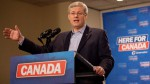 Harper Conservatives missing the paradigm shift in communications