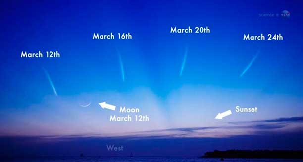 NASA Graphic for Comet PANSTARRS