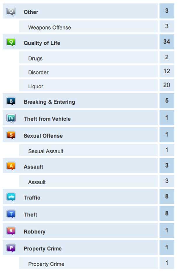 Thunder Bay Crime Report May 16 2013