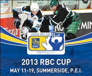 RBC Championship