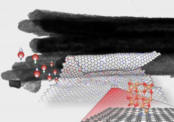 """After decoration with maghemite nanoparticles the graphene spontaneously form nanoscrolls. The dark cylinders in the upper part of the image shows graphene nanoscrolls that are covered with a smooth layer of small particles. The nanoscrolls form """"bundles"""" with 5-10 cylinders due to the interaction between the nanoscrolls. The lower part of the image show a simulated image of a graphene sheet in the scrolling process. The region zoomed show a maghemite nanoparticle attached to the graphene sheet."""