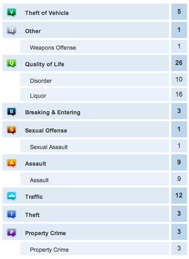 Crime Report September 22-23 2013