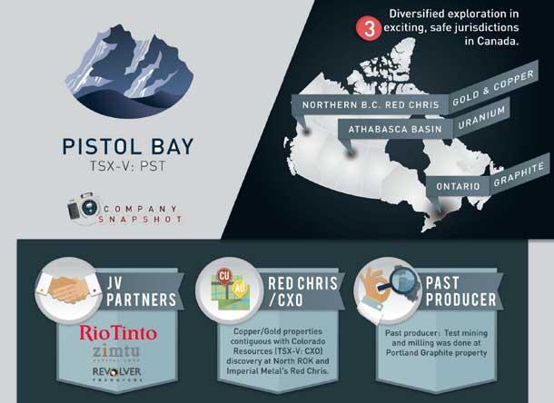 Pistol Bay Mining