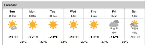 Thunder-Bay-Forecast-Dec-29-2013 Temperatures at night will be cold. Make sure your block heater is working, and plugged in.