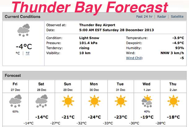 Weather forecast issued by Environment Canada.