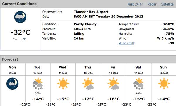 At 05:00EST Environment Canada pegged the mercury at -32C in Thunder Bay