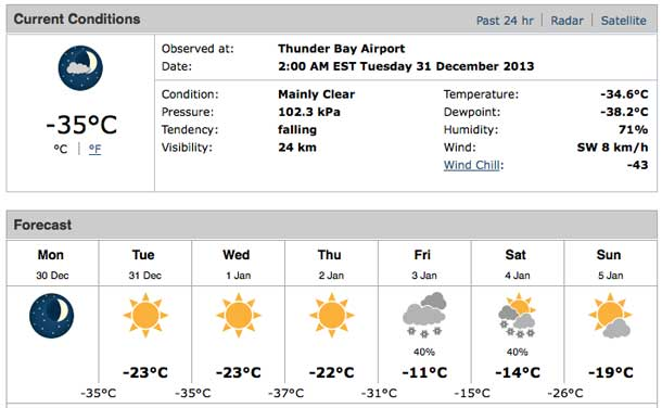 Thunder Bay Weather December 31 2013