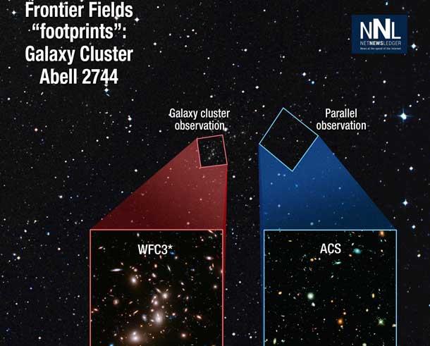 Frontier Fields Footprint: Galaxy Cluster Abell 2744 - Image NASA