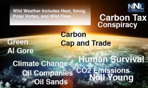 Climate Change Debate