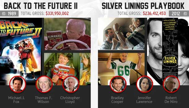 Top Movies with Sports Betting theme