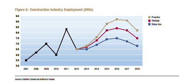Employment Projections NSWPB Graphic.