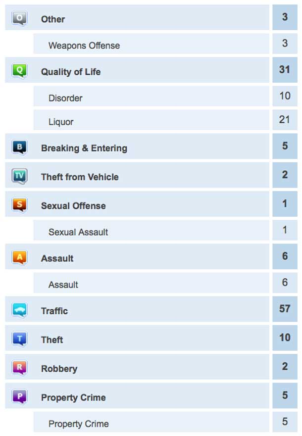 Crime Report July 25-26 2014