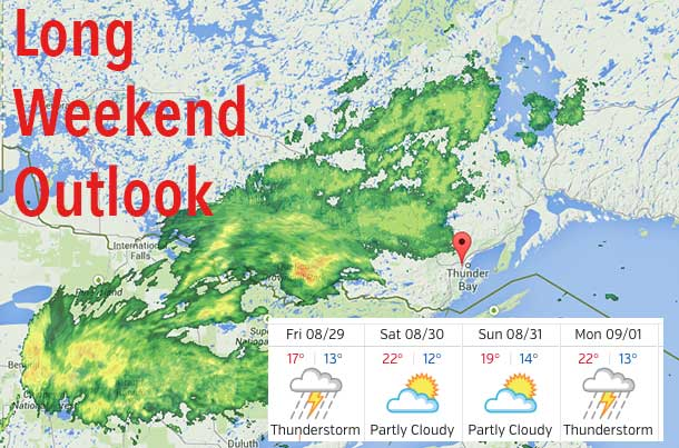 Long Weekend Weather Outlook