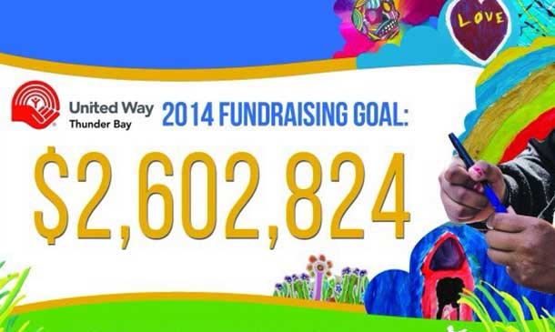 Help the United Way to reach the 2014 Goal