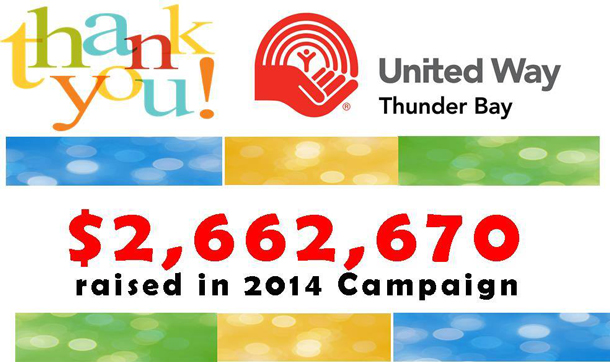 Thunder Bay United Way raised over $2.6 million to meet the goal