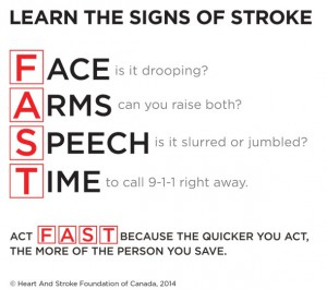 Act FAST If You See Signs of a Stroke