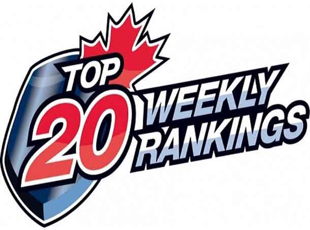 CJHL Rankings