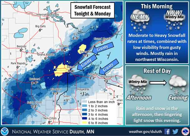 Duluth is under a Winter Storm Warning