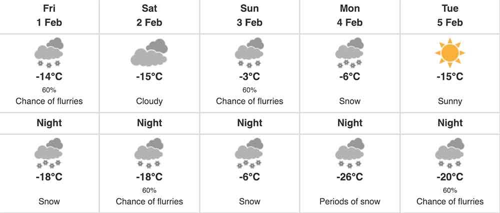 Environment Canada Forecast