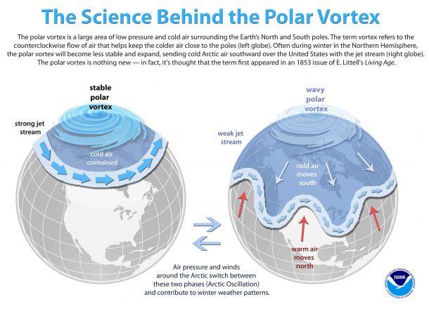 NOAA Image Polar Vortex