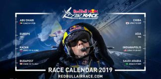 Red Bull Air Race Championships