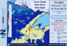 National Weather Service is predicting snow for the Northland