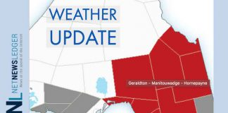 Weather Update Feb 8 2019