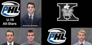 Kings earn NAPHL All-Star accolades