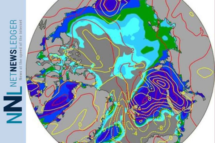 Sea-ice loss plays a vital important role in extraordinary Arctic warming. CREDIT - Aiguo Dai