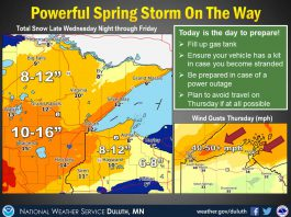 National Weather Service Duluth