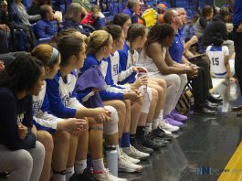 Lakehead Thunderwolves Women's Basketball