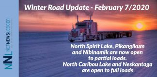 Winter Road Updates