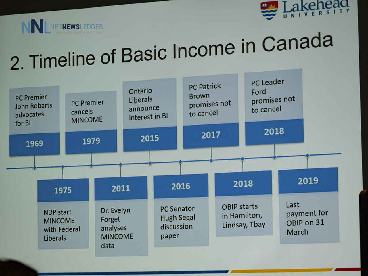 Timeline of Basic Income
