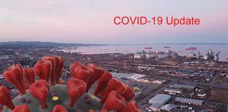 Thunder Bay COVID-19