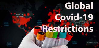 Global COVID-19 / Coronavirus Lockdown Restrictions