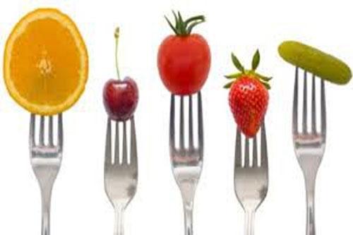 Food Emulsifiers