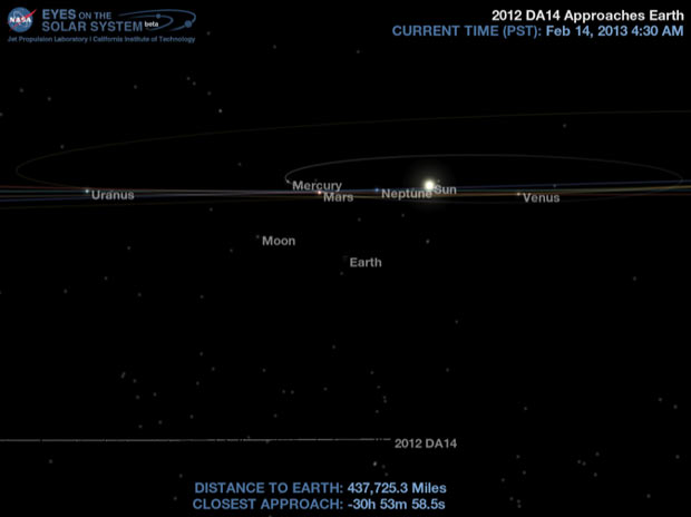 NASA DA14 Asteroid