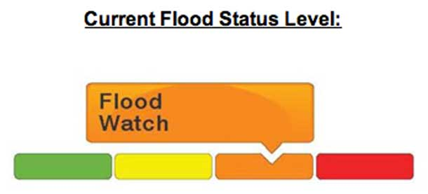 Flood Watch Issued for Dryden.
