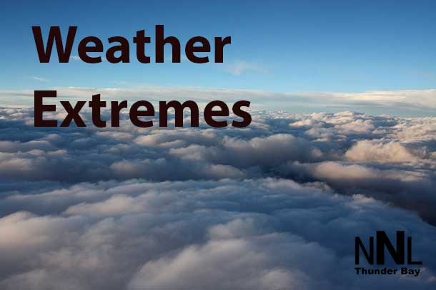 2017 has been a year of weather extremes