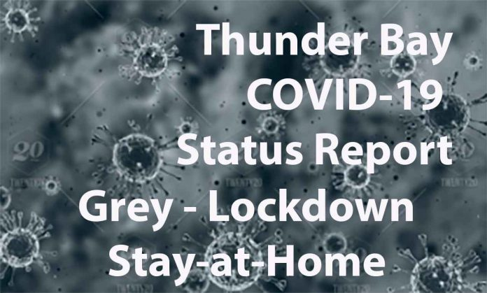 Thunder Bay COVID-19 Status Update